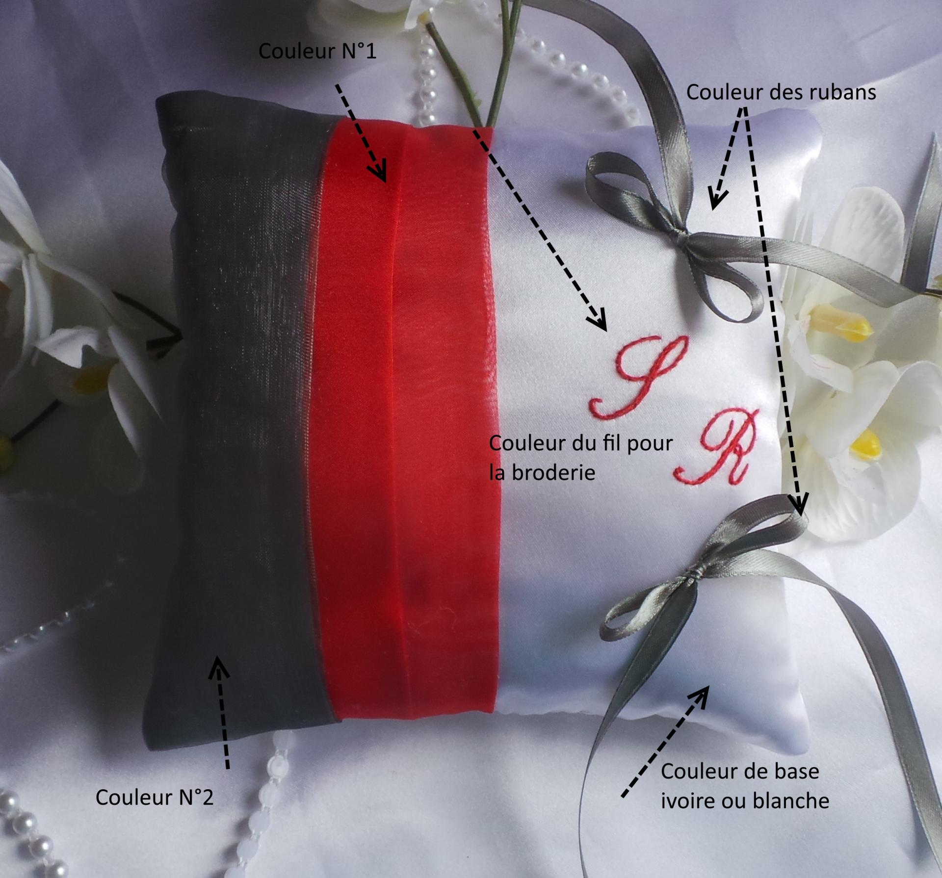 Coussin mariage reperes couleurs